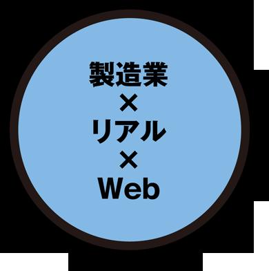 製造業×リアル×Web