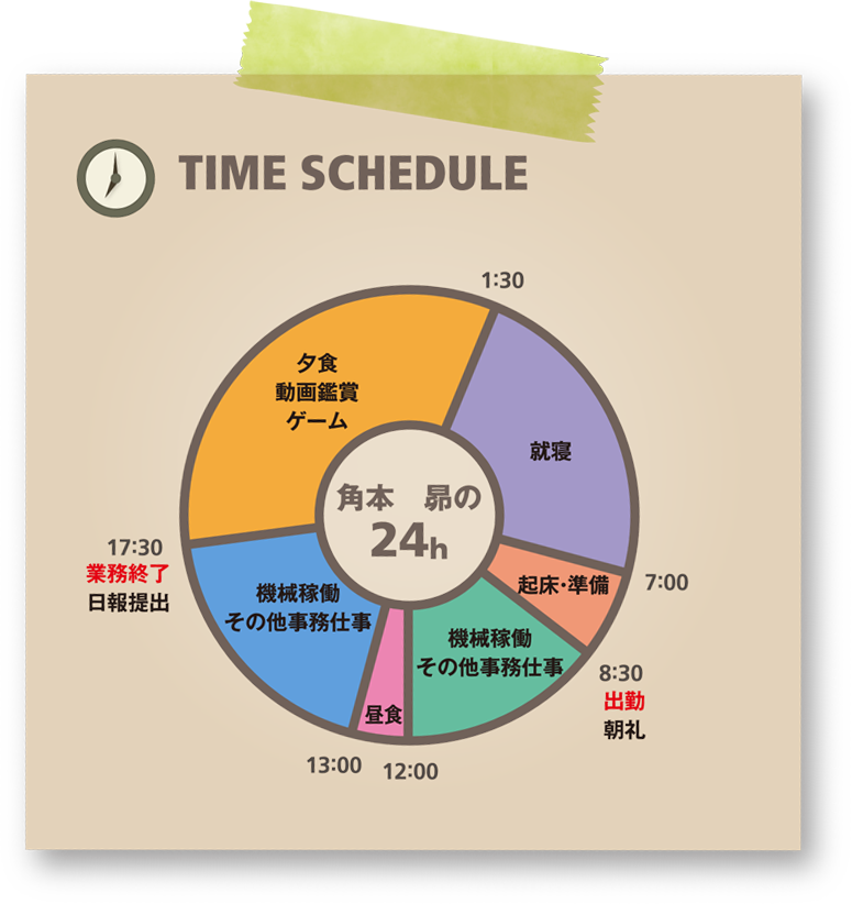 TIME SCHEDULE